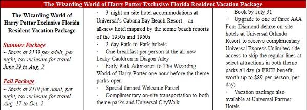 harry-potter-florida-resident