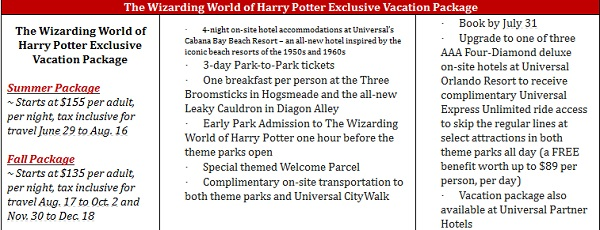 harry-potter-package