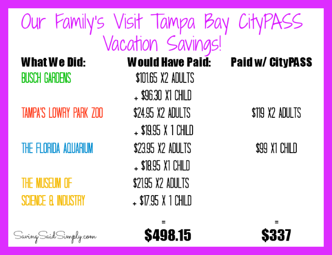 Experience Tampa's must-see tourist attractions — and enjoy considerable savings — on this exciting Tampa Bay CityPASS tour. Visit Busch Gardens Tampa Bay, the Florida Aquarium, Tampa's Lowry Park Zoo and the Clearwater Marine Aquarium, home to Winter from Dolphin Tale movies.5/5(24).