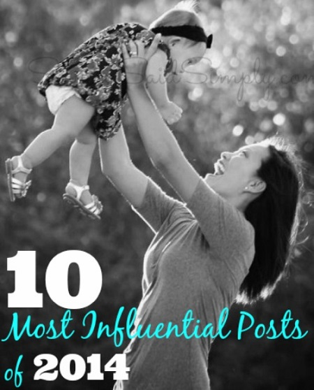 Most influential posts 2014