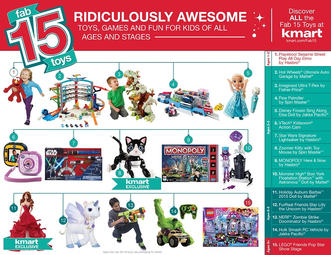2015 Kmart fab 15 holiday toys